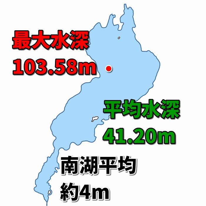 琵琶湖で一番深い場所と平均水深