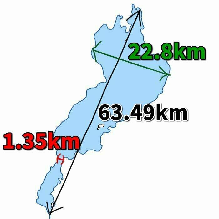 琵琶湖の長さ