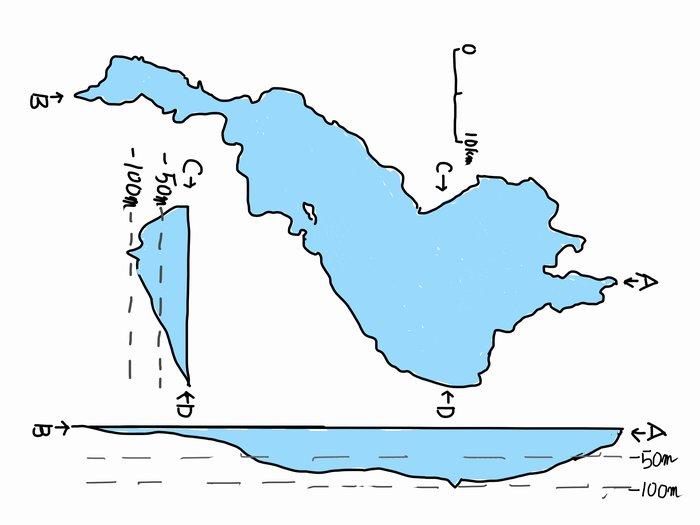 琵琶湖の断面図